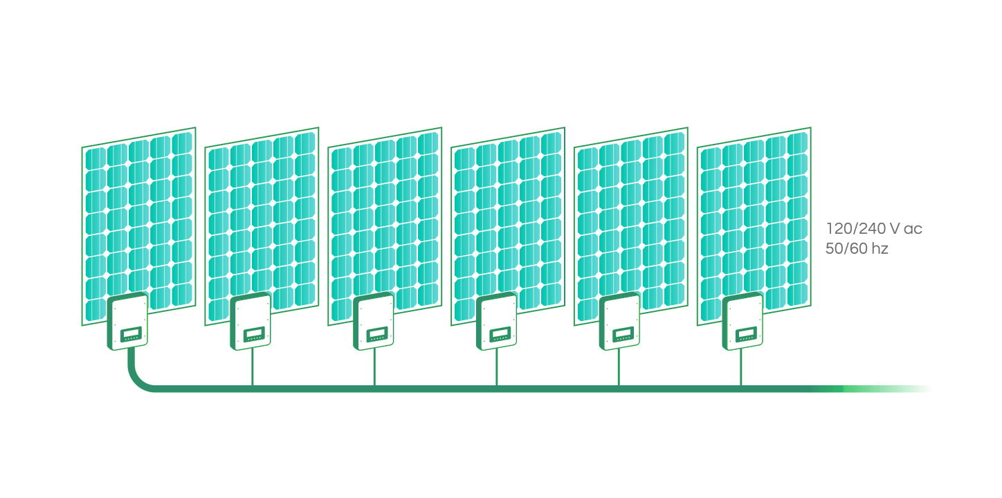 Micro-inverter diagram
