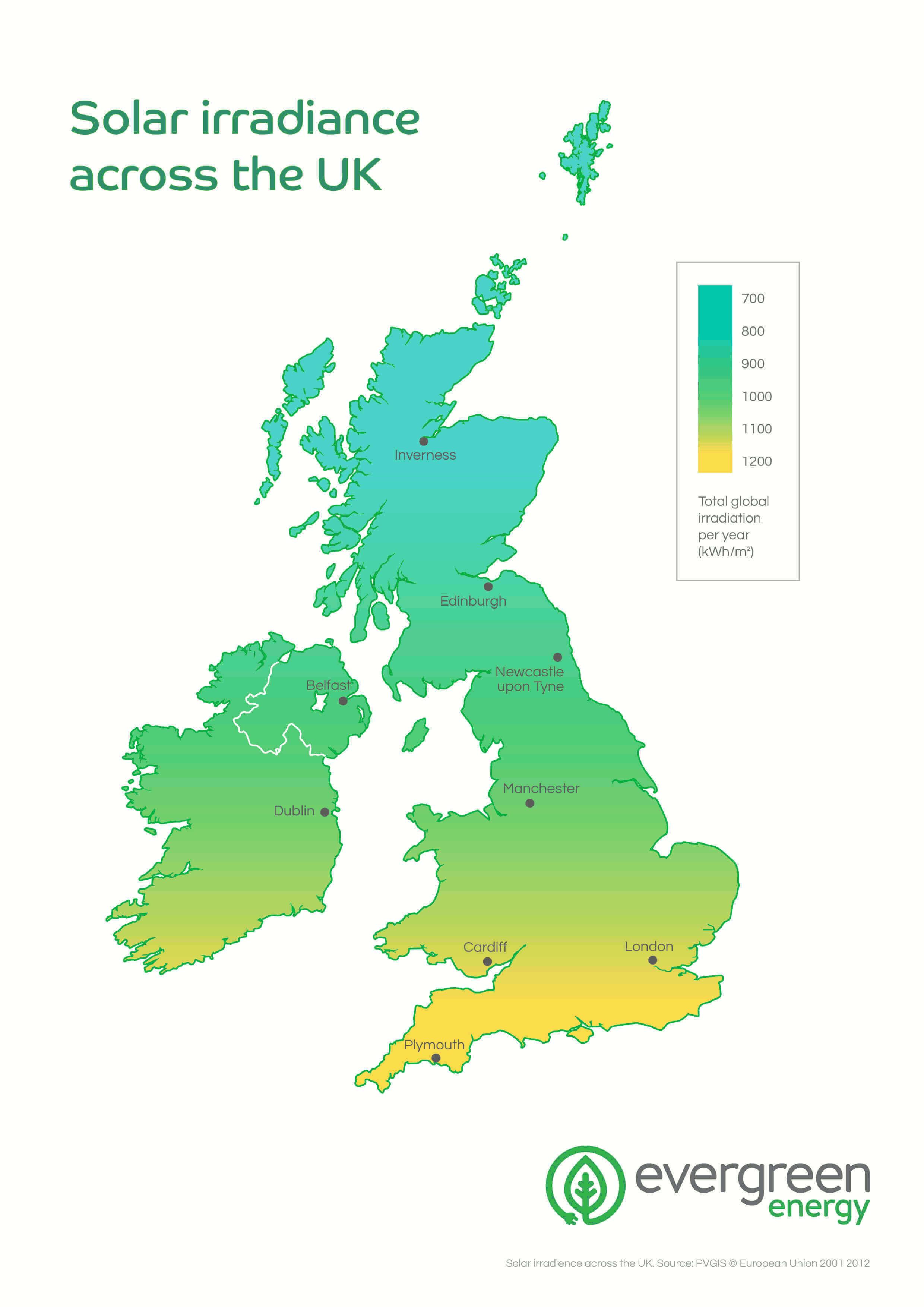 UK Solar Irradiance